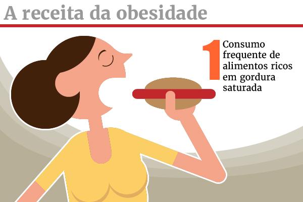 galeria_receita_obesidade_1-100