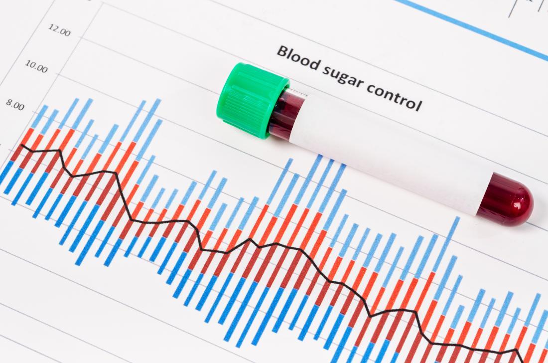 Você pode ter hipoglicemia sem diabetes?