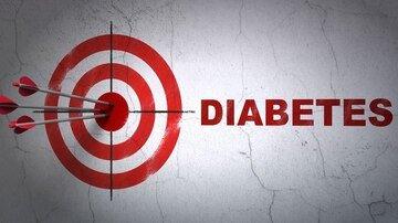 Prós e Contras das Recomendações Preliminares Para Pré-Diabetes, Exames de Diabetes